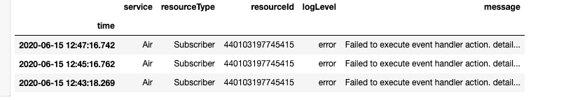 SORACOM error log